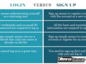 登录和注册之间的区别