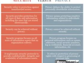 安全与隐私之间的区别