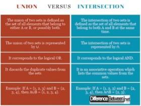 联合与交叉的区别