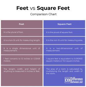 脚和方脚之间的差异